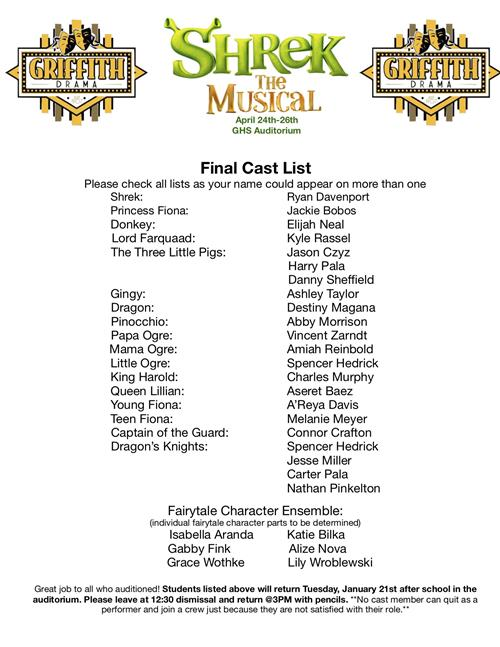 Shrek Cast List